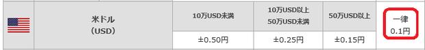 スプリット(ゼロクーポン債).png