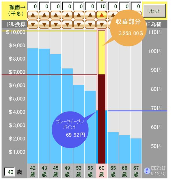 ゼロクーポン債表.png