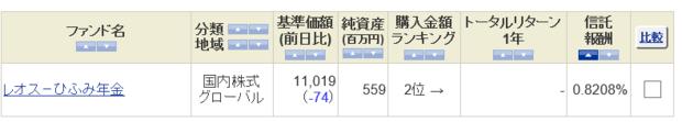 ideco SBI ひふみ.png