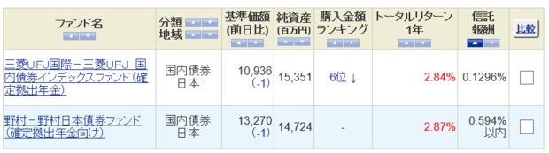 ideco SBI 内債.png