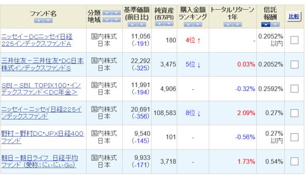 ideco SBI 内株 インデックス型.png